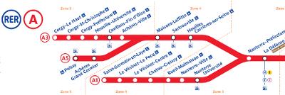 Extrait du plan du RER A